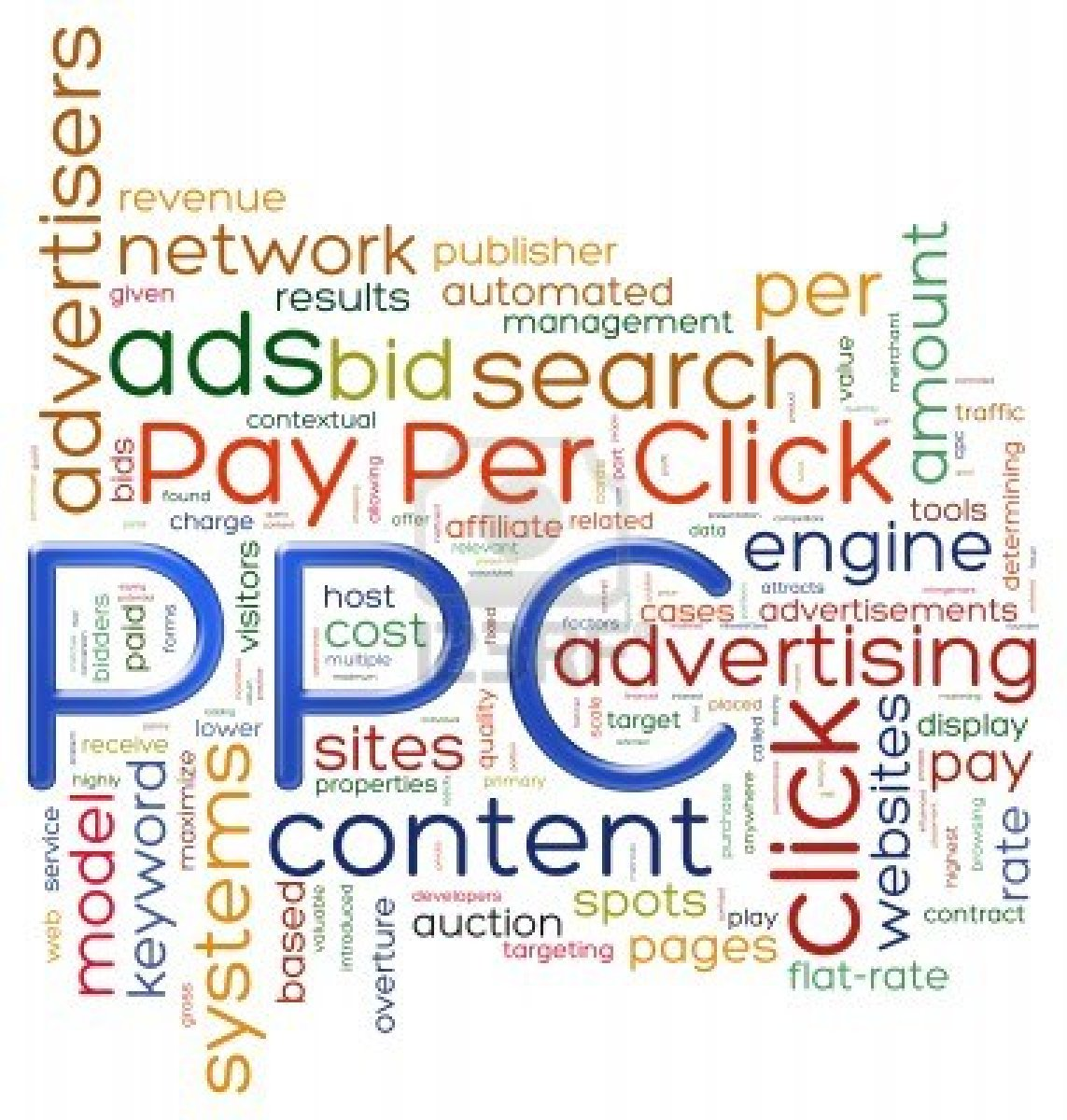 RS Digital And The World Of Pay Per Click (PPC) Management
